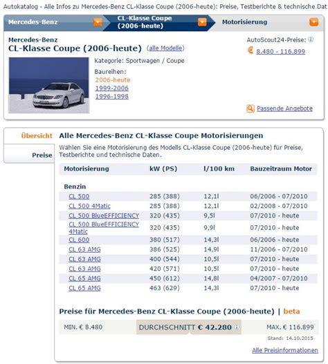 was ist mein auto wert kostenlos berechnen wert eines autos ermitteln kostenlos wert f r