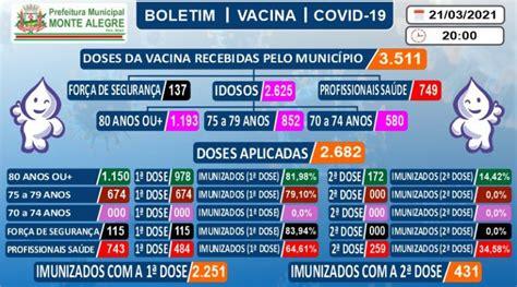 Boletim de Imunização contra o COVID-19 (SARS-COV2) – 21 ...