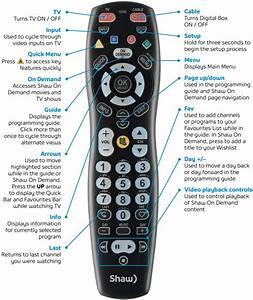 Program  U0026 Use Your Shaw Remote Control