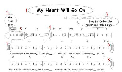 kunci piano lumpuhkan ingatanku chord lagu titanic not angka lagu not angka lagu terbaru