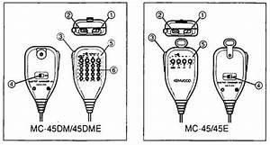 Kenwood Mc 42s Mic Wiring Diagram : doppler tuning box ~ A.2002-acura-tl-radio.info Haus und Dekorationen