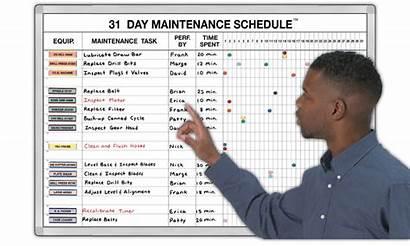 Maintenance Preventive Equipment Program Manufacturing Lean Whiteboards