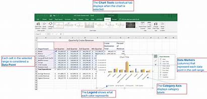 Chart Excel Parts Bar Position Move Charts