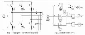 Performance Analysis Of Current Source Inverter Fed Induction Motor Drive With Direct Torque