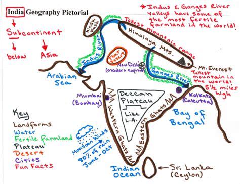 grade  geography  india  cozart