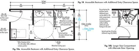 ada bathroom grab bar guidelines small or single restrooms ada guidelines harbor