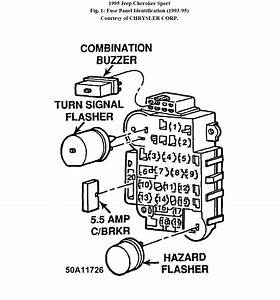 1995 Jeep Wrangler Fuse Panel Diagram : i own a 1995 jeep cherokee and the turn signals have ~ A.2002-acura-tl-radio.info Haus und Dekorationen
