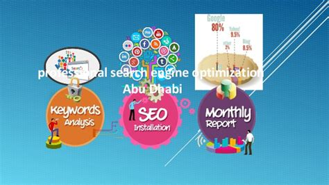 Professional Search Engine Optimization by Professional Search Engine Optimization Abu Dhabi