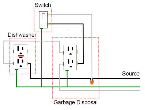 Wire Schematic Switch Schematic Combo Diagram Power To Constant by Electrical How Should I Wire A Gfci Outlet And A Switch