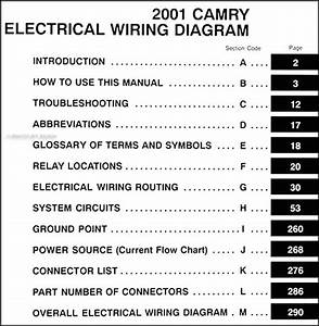 1996 Toyota Camry Electrical Wiring Diagram Shop Manual