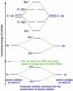 Molecular Orbitals In Fluorine
