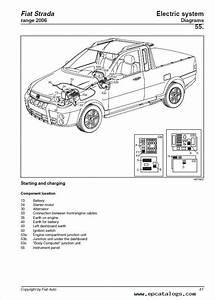 Fiat Engine Diagram