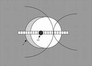 Blind spot size depends on the optic disc topography a