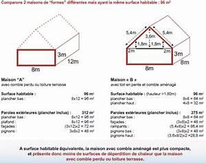 Calcul Surface Toiture 2 Pans : d coration de la maison calcul surface toiture en pente ~ Premium-room.com Idées de Décoration
