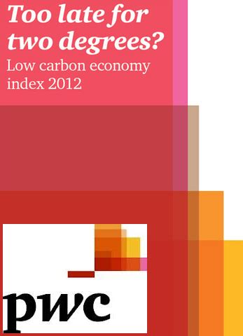 The GREEN MARKET ORACLE: PricewaterhouseCoopers Climate ...