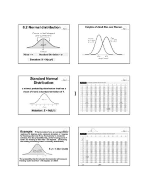 Z-Score Practice Worksheet