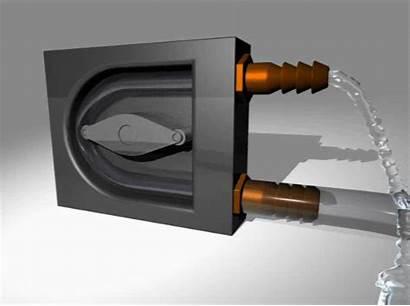 Pump Peristaltic Mechanical Liquid Engineering Gears Ram