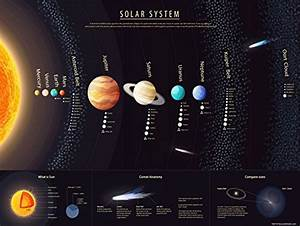 Solar System Poster for Kids (18X24 Hi Gloss Space ...