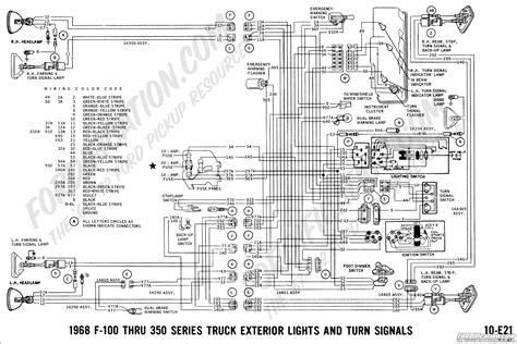 1973 Ford Brake Light Wiring Diagram by 1973 Ford Brake Light Wiring Diagram Wiring Diagram