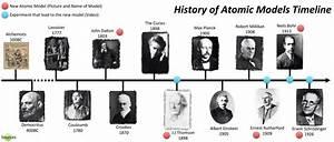 Remix Of  U0026quot Atomic Theory Timeline U0026quot