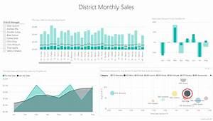 Retail Analysis Sample For Power Bi  Take A Tour