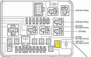 Scion Xd Fuse Box Radio Scion Xb Stereo Wiring Diagram Wiring Diagram