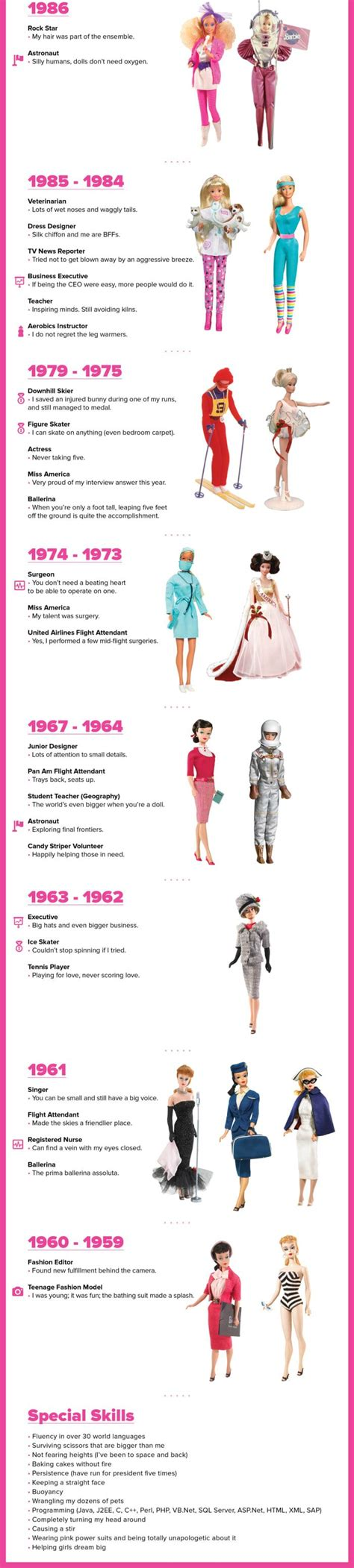 best 25 fashion resume ideas on fashion