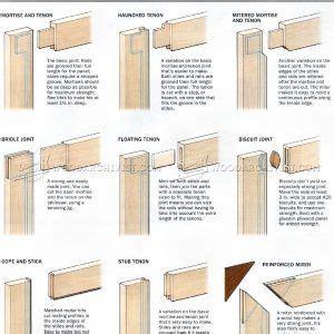 door joints   wood door joints sc  st wood door