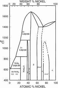 Alkaline Electrolysis With Skeletal Ni Catalysts