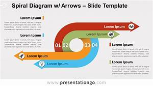 Spiral Diagram With Arrows For Powerpoint And Google Slides