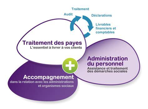 gestionnaire de paie archives externalisation paie des experts de la paye a votre service