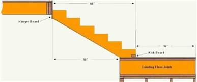 Inspiring U Shaped Homes Photo by Make Build Shaped Staircase Stair Calculator Part Home