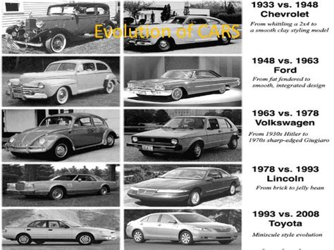 Evolution Of Cars Time by The Evolution Of The Automobile
