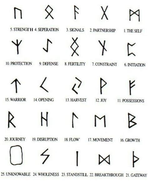 small geometric tattoo meanings google search