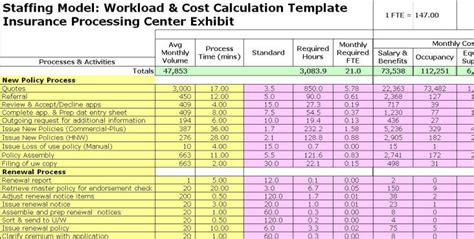 staffing plan template time equivalent exhibits