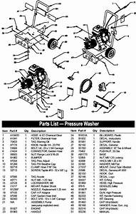 Generac Pressure Washer Replacement Parts  Pump Breakdown