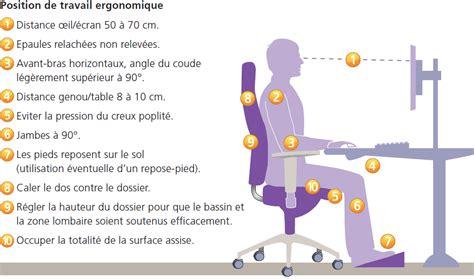 posture bureau comment adopter une bonne posture assise pour le dos au