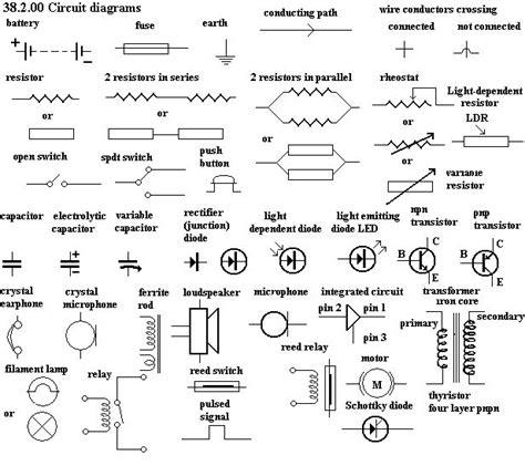 Wiring Diagrams Symbols Automanualparts