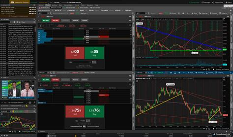 best trading platforms 9 best forex brokers for 2019 forexbrokers