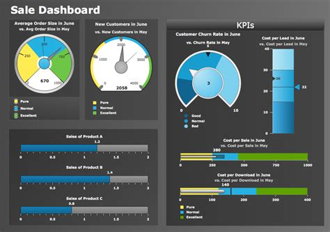 meter dashboard solution conceptdrawcom