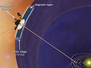 Voyager 1 Farther From Solar System's Edge Than Thought