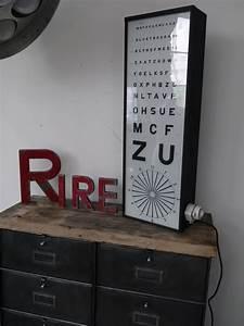 Panneau Lumineux Lettre : ancien test d 39 acuit visuel d 39 ophtalmologiste et d 39 opticien tableau monoyer ~ Teatrodelosmanantiales.com Idées de Décoration