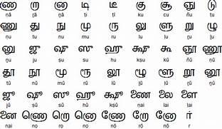 Tamil Alphabet Pronunciation And Language Tamil Book Tamil Alphabet Pronunciation And Language Tamil Letter Writing Samples Best Letter Sample