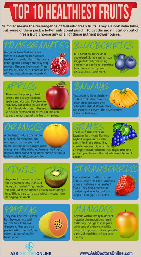 top 10 cuisines in the top 10 healthiest fruits visual ly