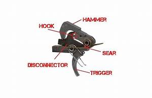 Ar-15 Triggers  The Full Guide  U0026 Troubleshooting