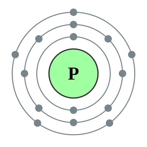 Aluminum Bohr Model - ClipArt Best