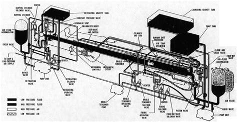 Catapult Type Mark Historic Naval Ships Association