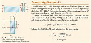 Task To Calculate The Bending Moment Of A Bar  Using The