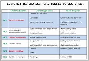 Cahier Des Charges Plan : activit proposer un plan agencement int rieur ~ Premium-room.com Idées de Décoration