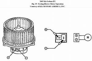 Rear Heater  The Rear Heater Doesn U0026 39 T Work For My 05 Kia